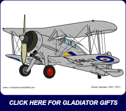 Gloster Gladiator Advertisement