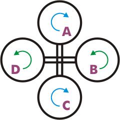 Quadrocopter plan diagram