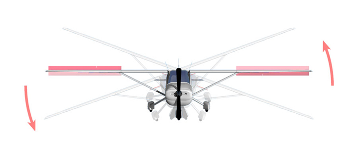 Airplane aileron movement