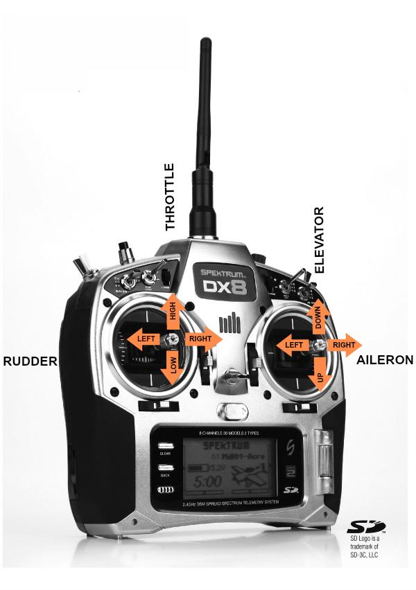 Spektrum DX8 RC Transmitter