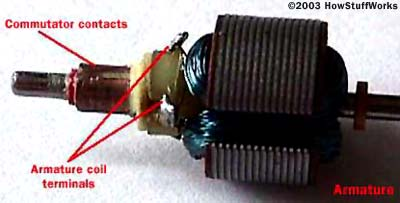 Brushed electric motor armature