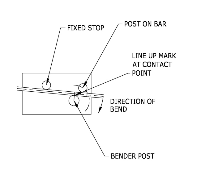 Drawing of the K&S Mighty Wire Bender.