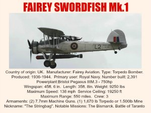 Fairey Swordfish information